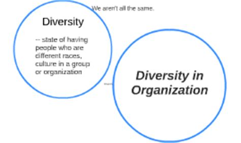 Organizational culture essay conclusion