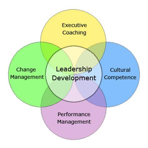 Organizational Culture Essays: Examples, Topics, Titles